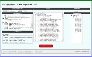 magento多语言建站利器